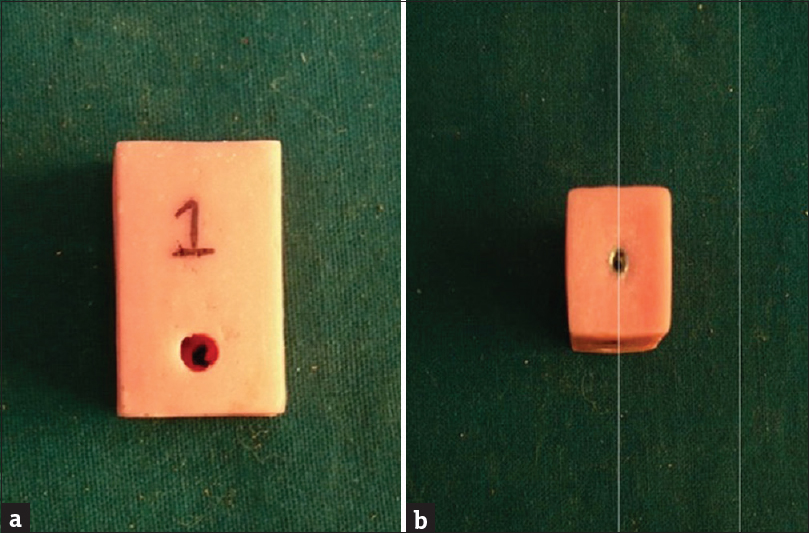 Figure 1: (a) A hole drilled in the acrylic block to facilitate mounting the specimen on tensile strength testing machine. (b) Implant analog embedded into acrylic block